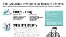 Как уволить губернатора Томской области