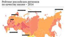 Рейтинг российских регионов по качеству жизни — 2014