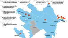 Военно-политическая инфраструктура, возможности и влияние Запада в Азербайджане