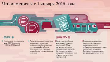 Что изменится с 1 января 2015 года