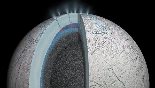 Гейзеры на поверхности Энцелада, его океан и подогревающее его пористое ядро