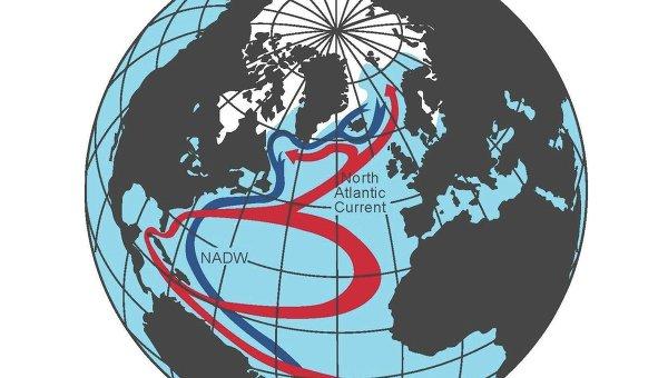 Карта океанического конвейера в Атлантике