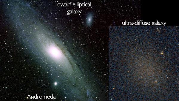 Слева – Галактика Туманность Андромеды, справа – малонаселенная галактика Dragonfly 17