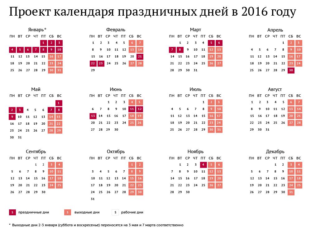 Лунный календарь на май 2017 года огородника