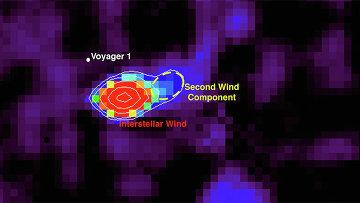 Ученые выявили температуру межзвездного ветра