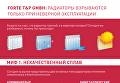 Forte T&P GmbH: радиаторы взрываются только при неверной эксплуатации