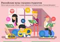 Российские вузы глазами студентов