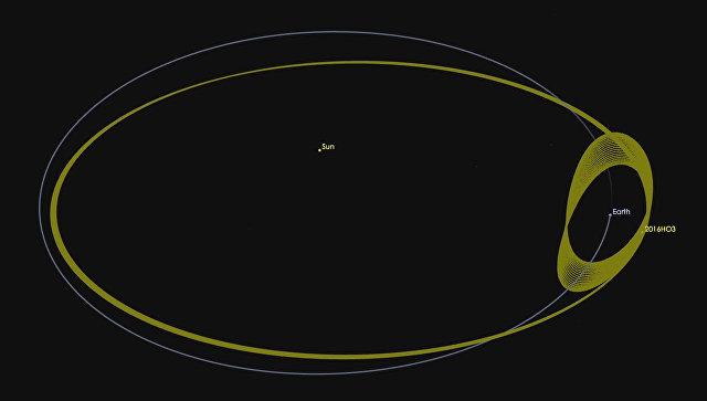 Орбита астероида 2016 HO3