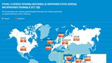 Куда устремляются украинские беженцы