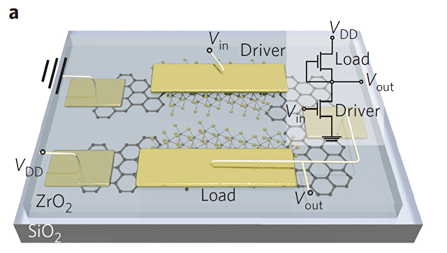 Преобразователь тока, построенный на одноатомных транзисторах