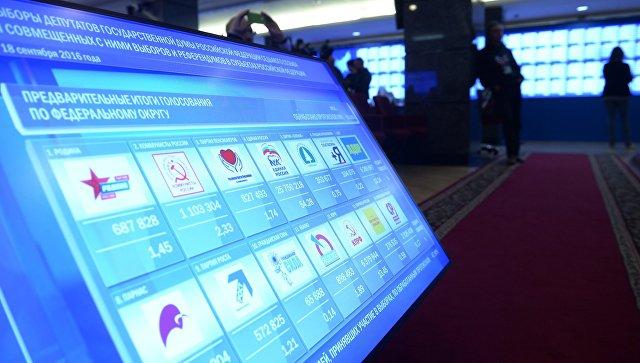 ЕРнабирает напарламентских выборах 54,21% после обработки 90% протоколов
