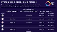 Ограничение движения в Москве