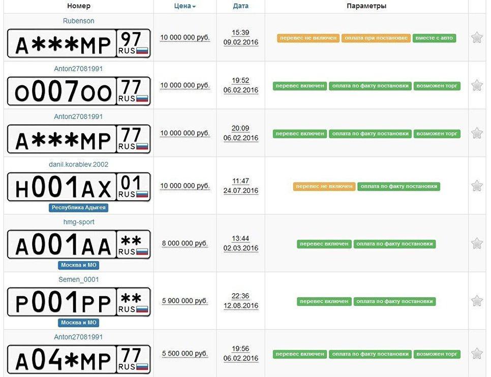 Цены на зеркальные номера польские динары