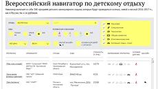 Всероссийский навигатор по детскому отдыху 2016/2017