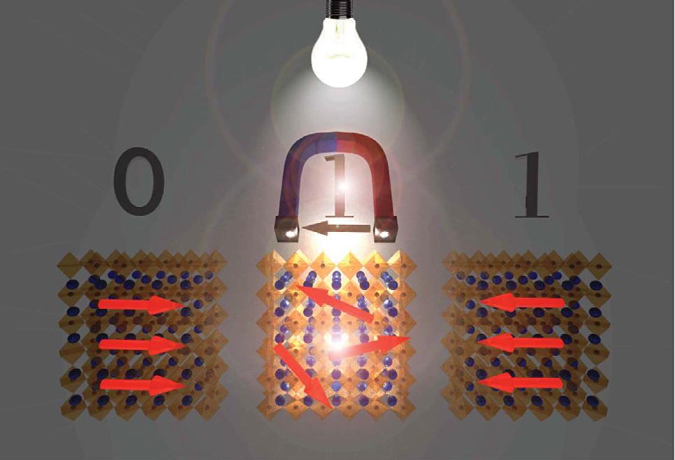 Ученые изШвейцарии иРФ создали 1-ый «световой» магнитный диск