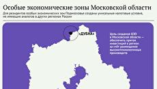 Особые экономические зоны Московской области