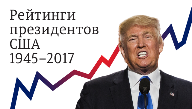Рейтинг президентов США 1945—2017