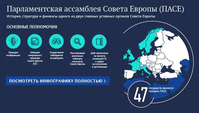 Парламентская ассамблея Совета Европы (ПАСЕ)