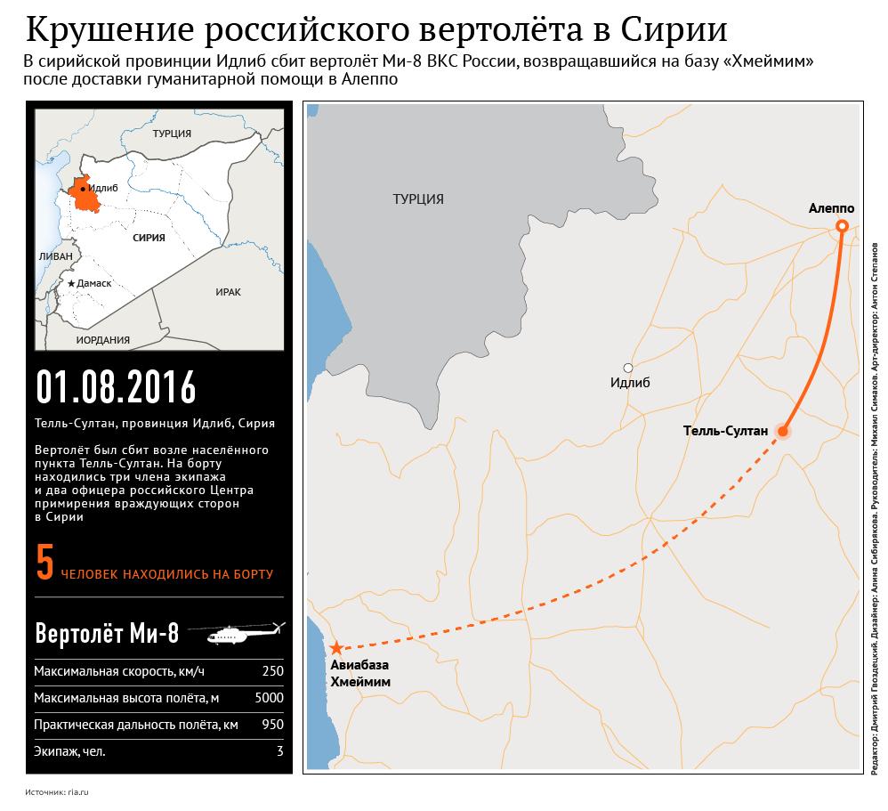 Крушение российского вертолёта в Сирии