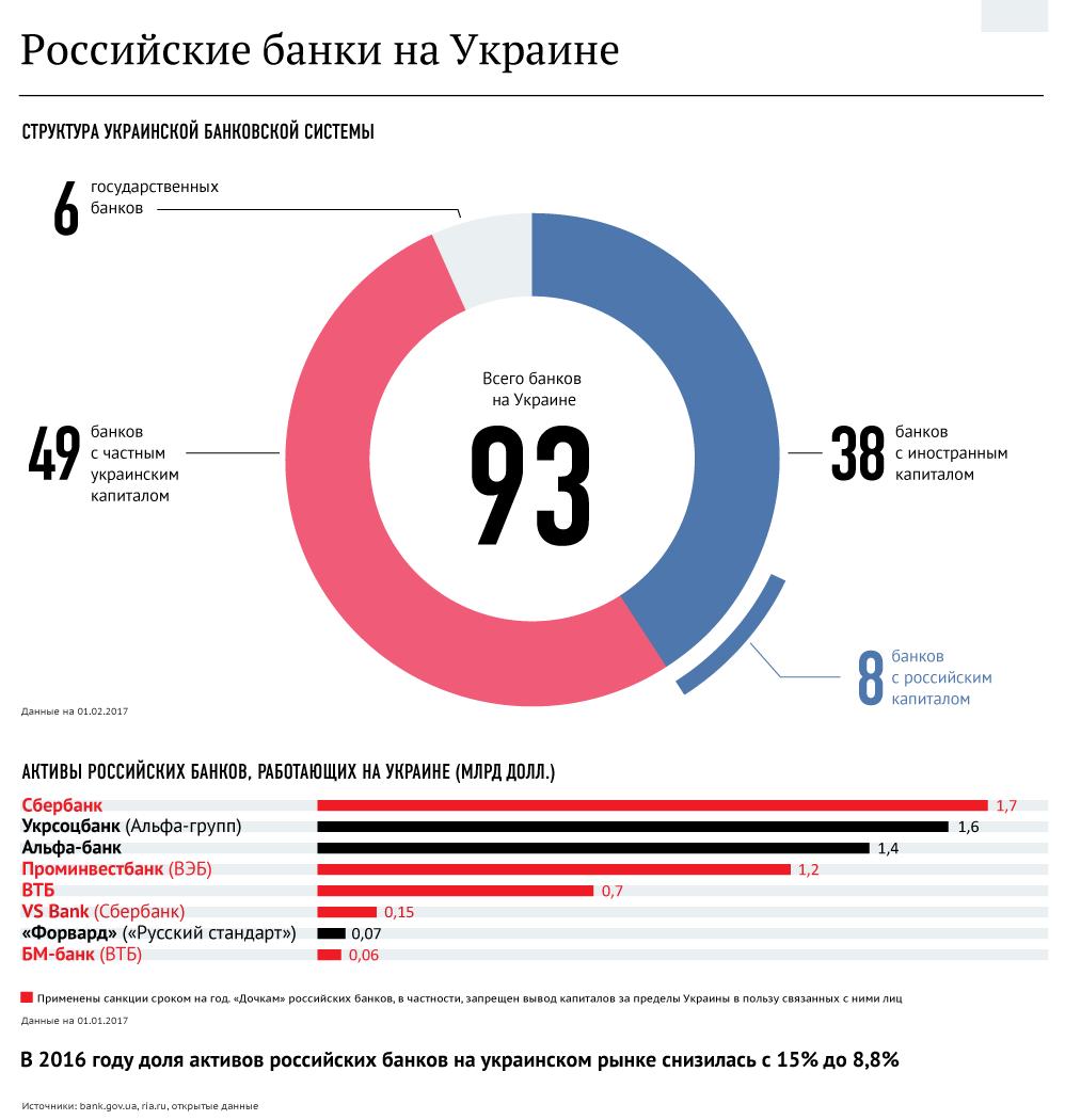 Через русские банки перестанут оплачивать пенсии