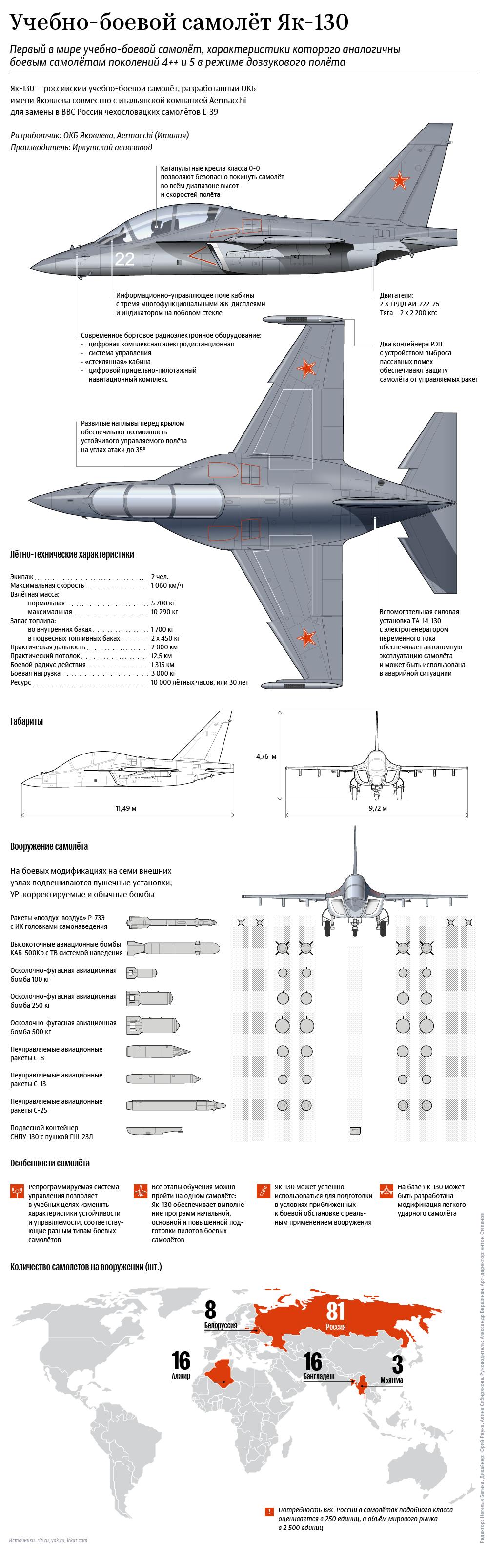 Учебно-боевой самолет