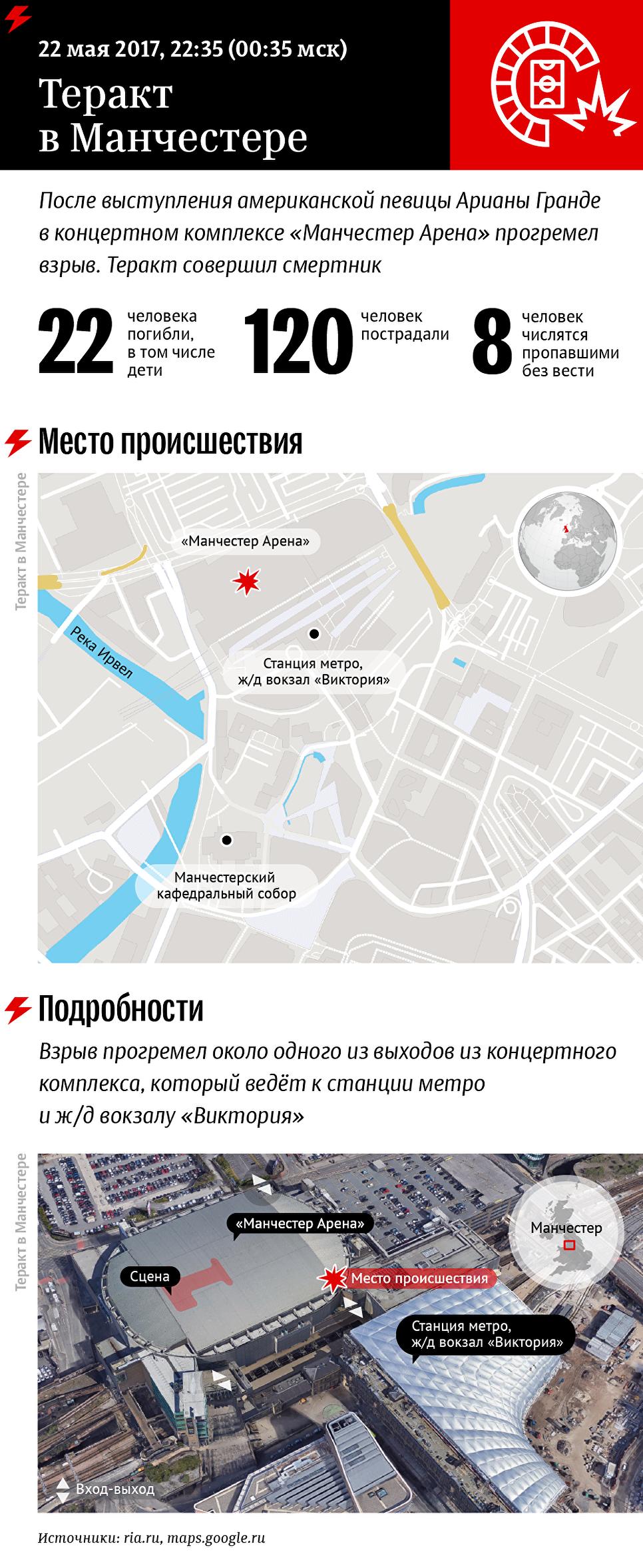 https://cdn5.img.ria.ru/images/149491/78/1494917880.png
