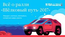 Все о ралли Шелковый путь-2017