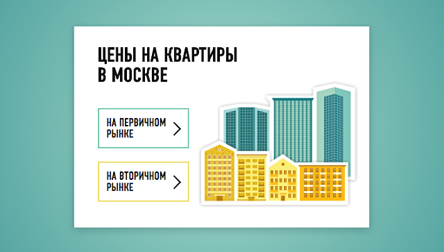 Цены на квартиры в Москве