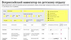 Всероссийский навигатор по детскому отдыху 2017/2018
