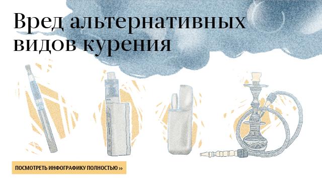 Альтернативные способы курения