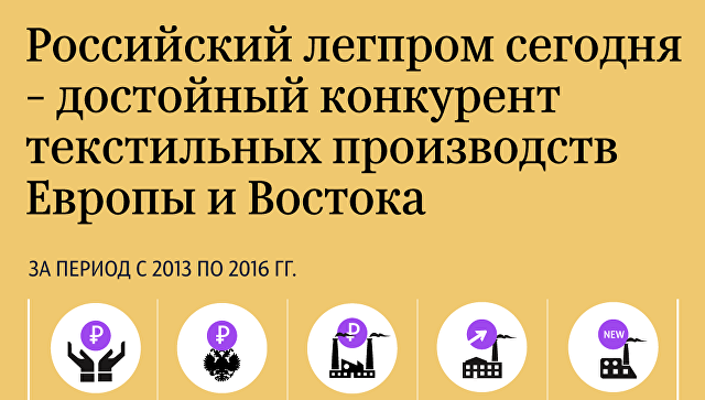 Российский легпром сегодня - достойный конкурент текстильных производств Европы и Востока