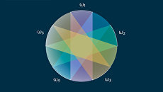 Многомерная версия теоремы о дощечках