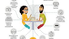 Москвичи онлайн: как решить проблемы с помощью интернет-сообщества