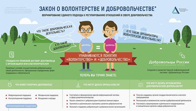 Закон о волонтерстве и добровольчестве: новые правила и возможности