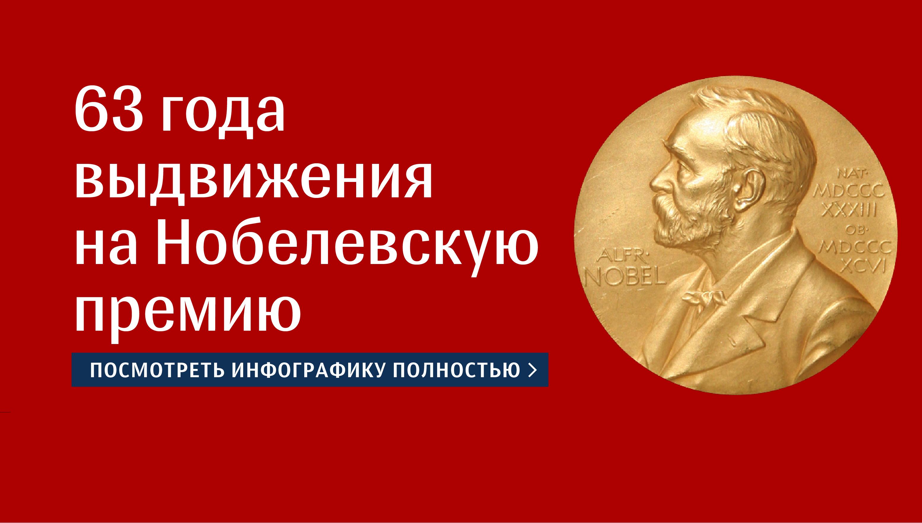 63 года выдвижения на Нобелевскую премию