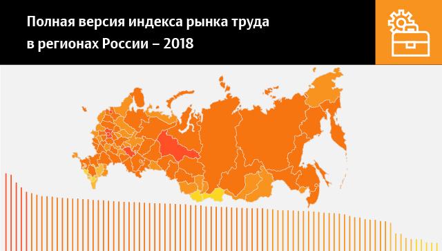 Полная версия индекса рынка труда в регионах России – 2018