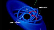 Обручи, окружающие черную дыру в центре галактики PG1211+143
