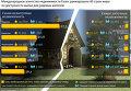 Рейтинг стран по доступности жилья