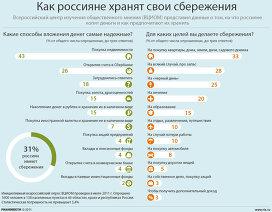 Летнее время в России 2017  будет ли возвращение