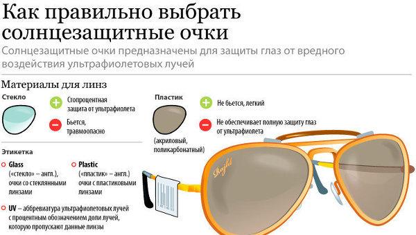 Цвета линз солнцезащитных очков