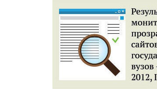 Мониторинг прозрачности сайтов вузов - 2012: результаты второго этапа