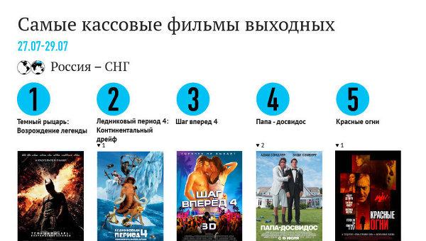 Ёлки 5 2016  Те самые ёлки!  информация о фильме