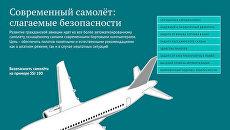 Современный самолет: слагаемые безопасности