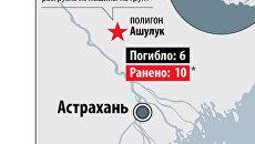 Взрыв на полигоне Ашулук под Астраханью