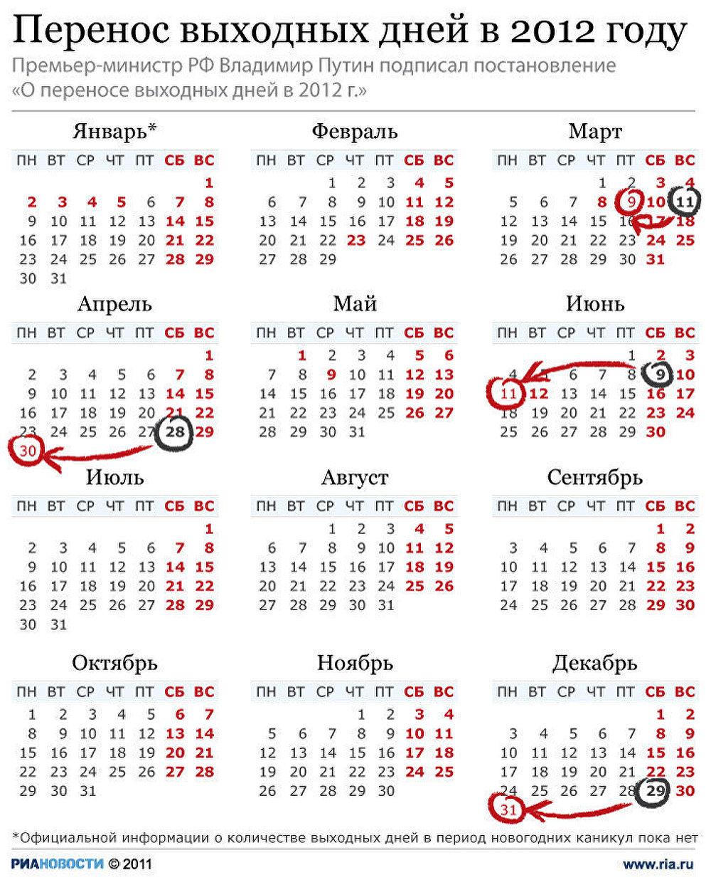 Сценарий на праздник про инопланетян