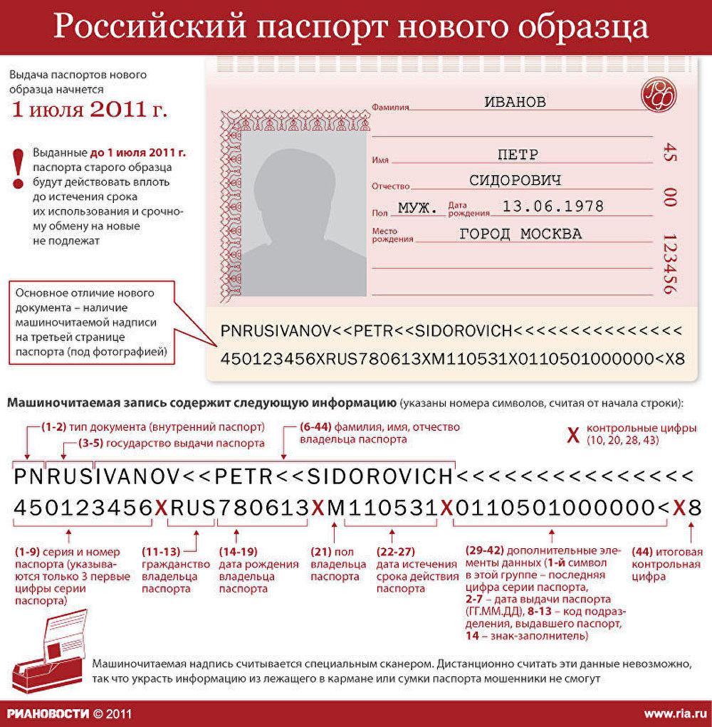 паспорт на образец
