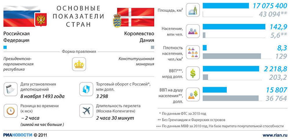 Новости бузулука оренбургской области сегодня
