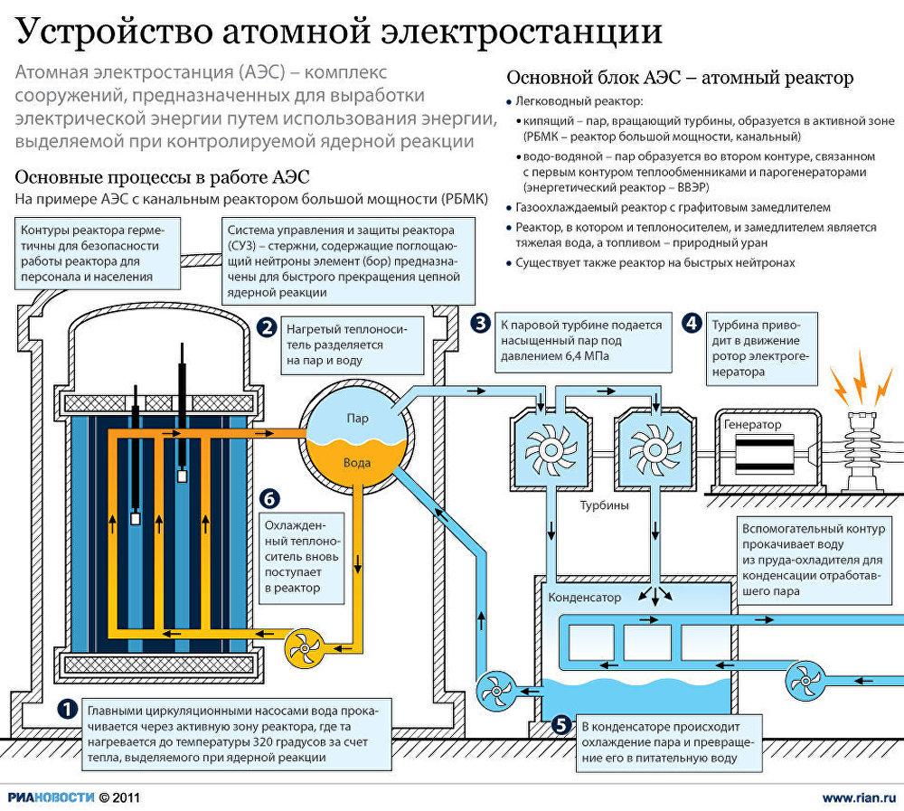 теплообменник производство россия геа