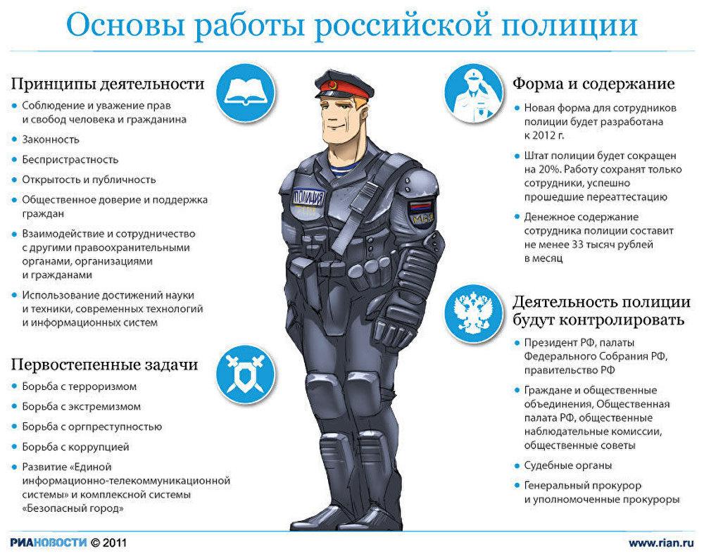 Предложения по изменению законодательства закон о полиции