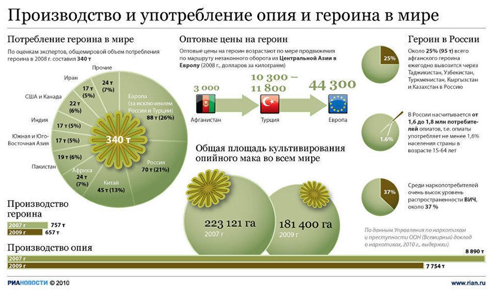 Узбекистан Последние новости  лента РИА Новости